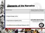 elements of the narrative