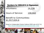 numbers for 2009 2010 a digression