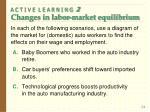 a c t i v e l e a r n i n g 2 changes in labor market equilibrium