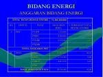 bidang energi1