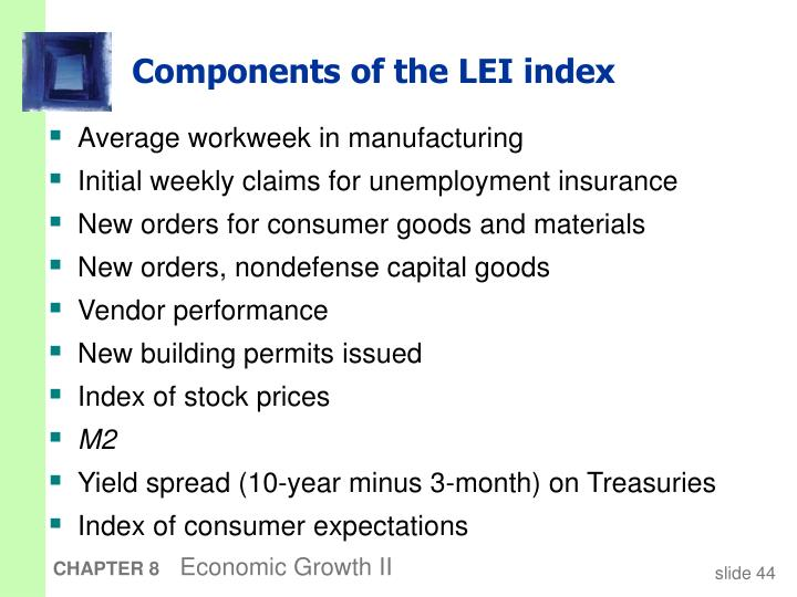 Components of the LEI index