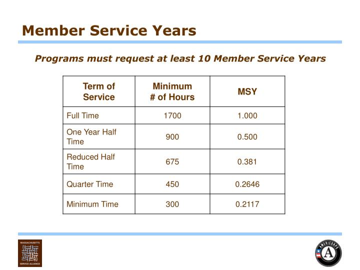 Member Service Years