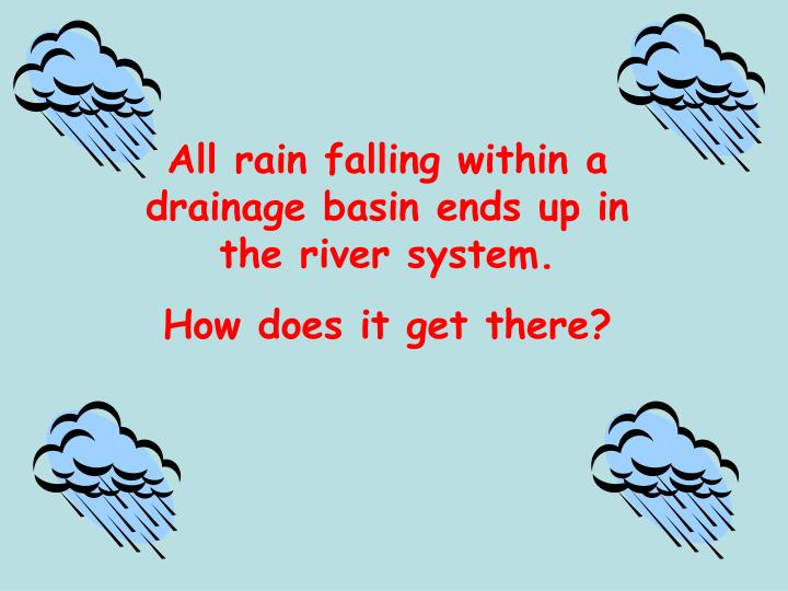 All rain falling within a drainage basin ends up in the river system.