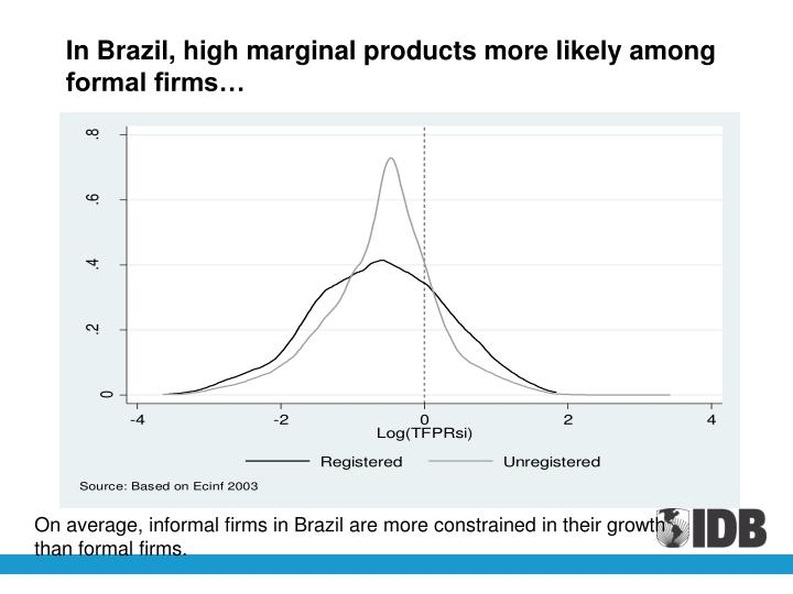 In Brazil, high marginal products more likely among