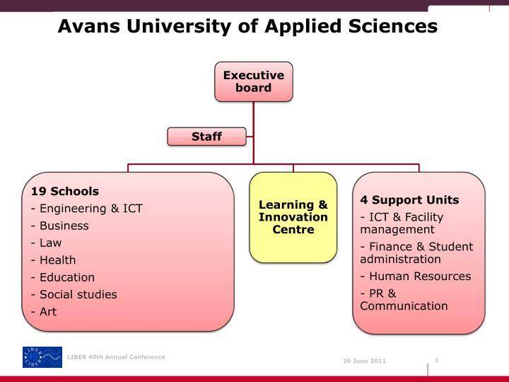 Avans university of applied sciences1