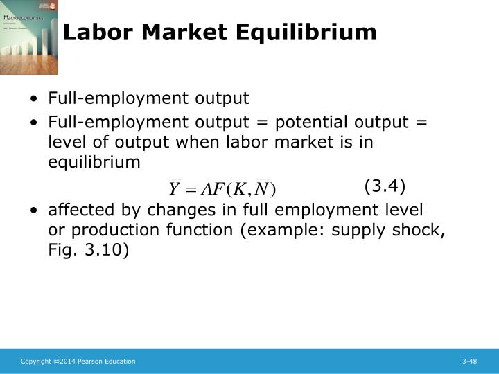 Full-employment output