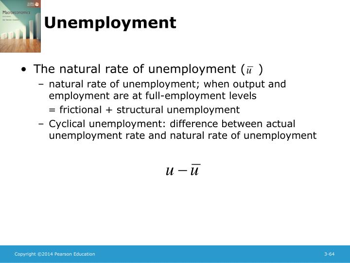The natural rate of unemployment (   )