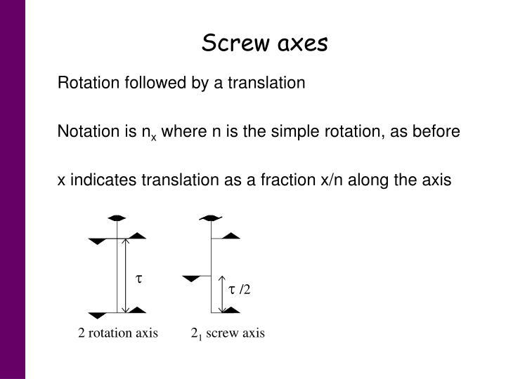 Screw axes