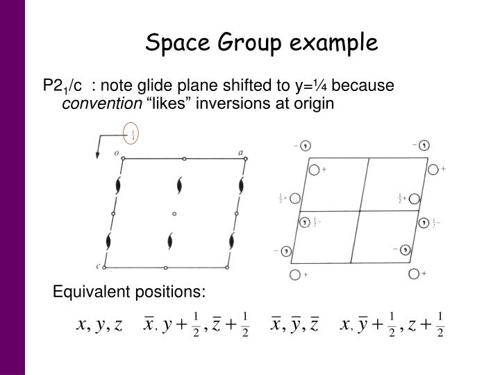 Space Group example