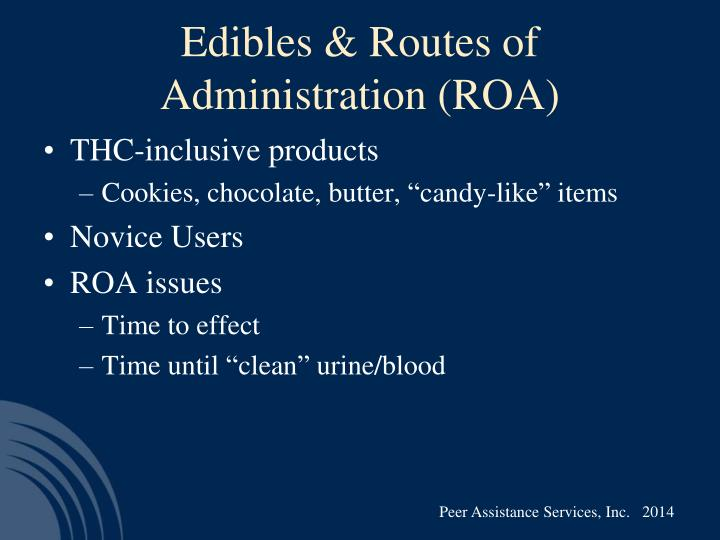 Edibles & Routes of Administration (ROA)