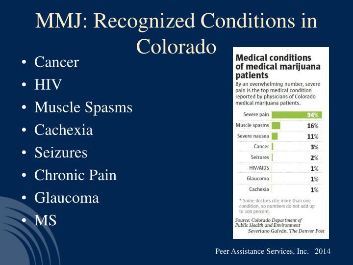 MMJ: Recognized Conditions in Colorado