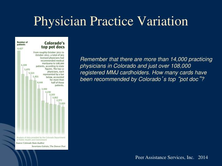 Physician Practice Variation
