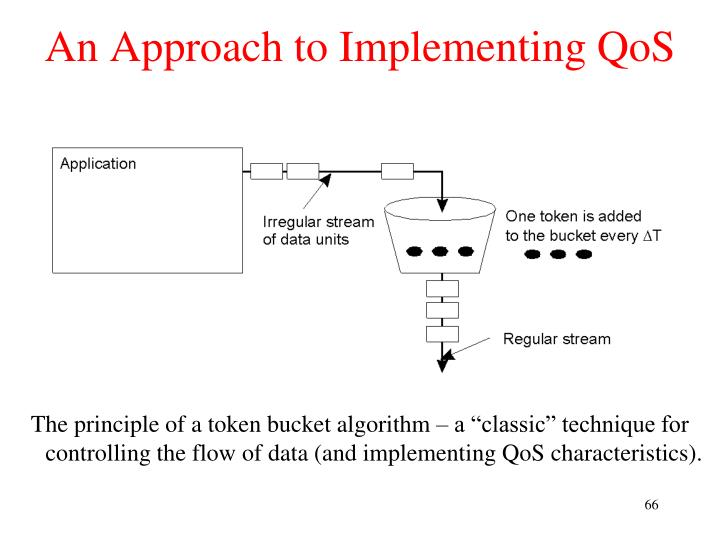 An Approach to Implementing QoS