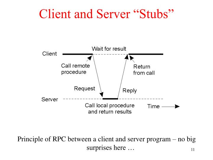 """Client and Server """"Stubs"""""""