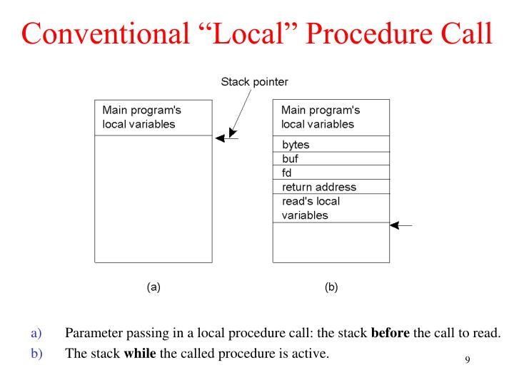 """Conventional """"Local"""" Procedure Call"""