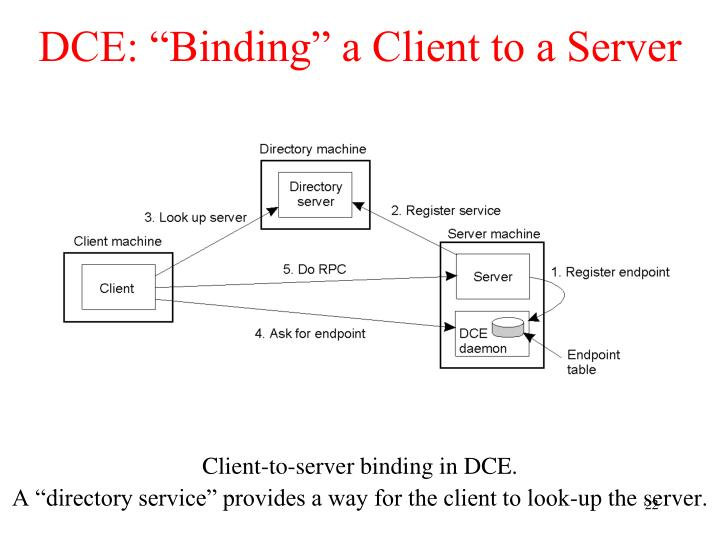 """DCE: """"Binding"""" a Client to a Server"""