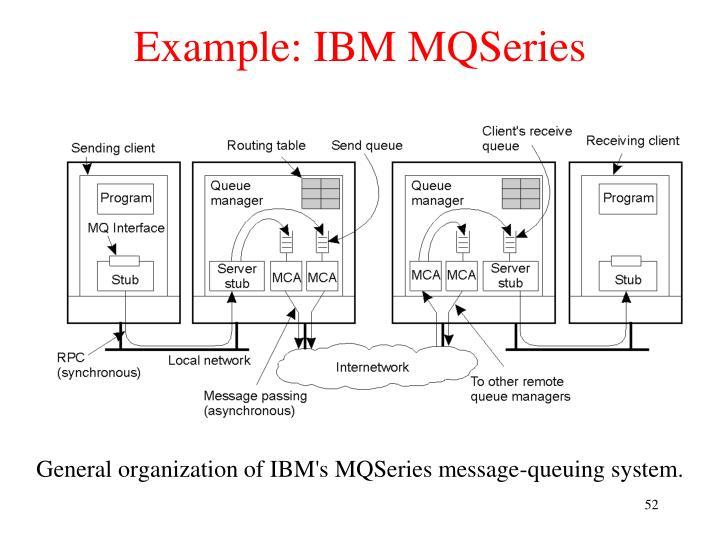 Example: IBM MQSeries
