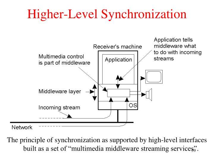 Higher-Level Synchronization
