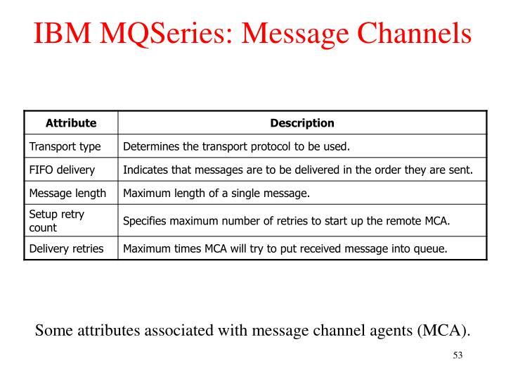 IBM MQSeries: Message Channels