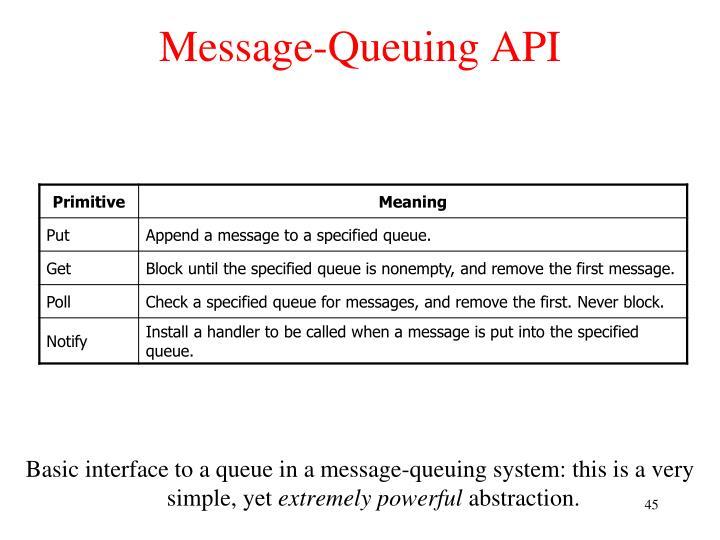 Message-Queuing API