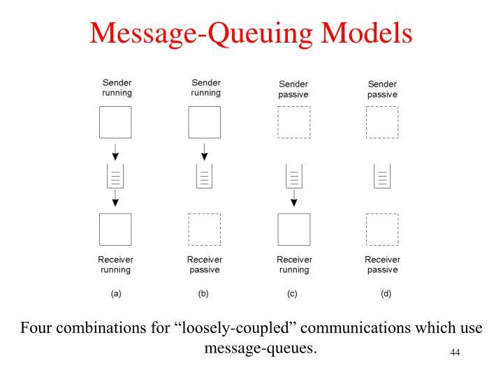 Message-Queuing Models