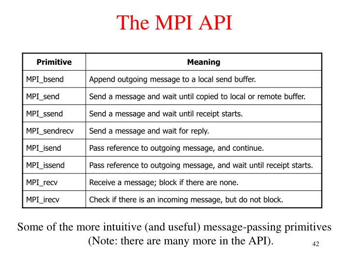 The MPI API