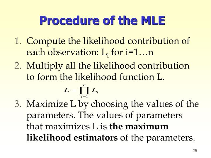 Procedure of the MLE