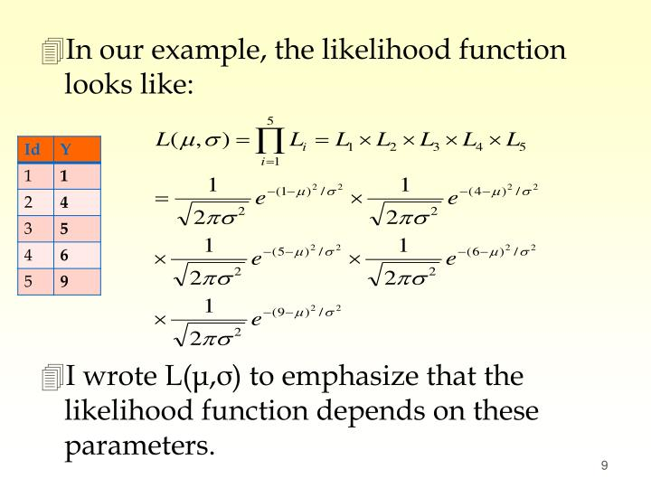 In our example, the likelihood function looks like: