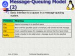 message queuing model 2
