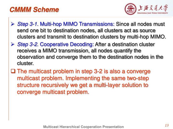 CMMM Scheme