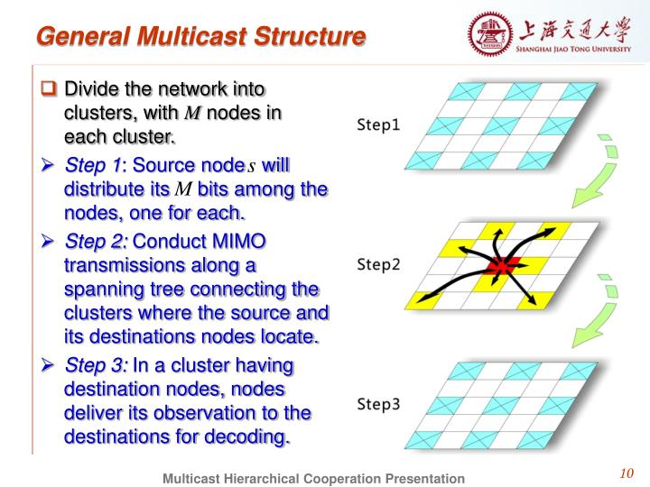 General Multicast Structure