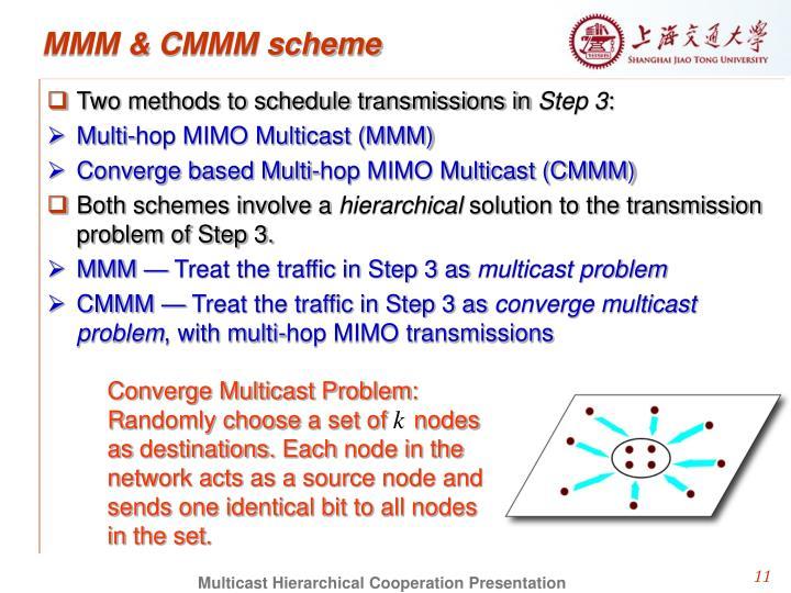 MMM & CMMM scheme