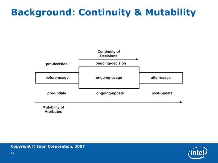 Background: Continuity & Mutability