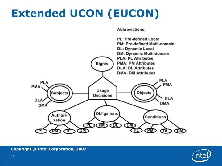 Extended UCON (EUCON)