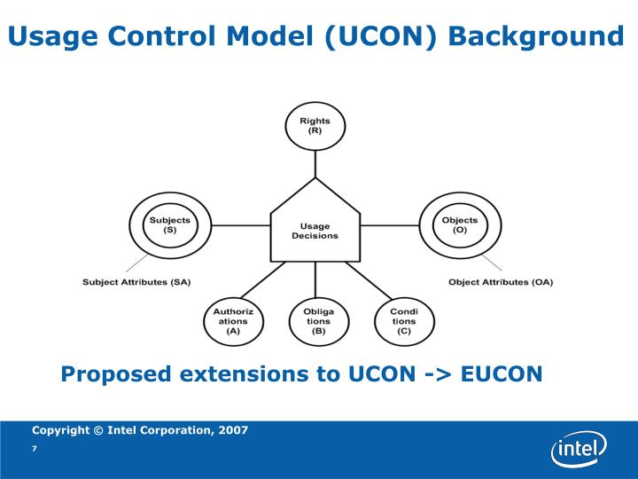 Usage Control Model (UCON) Background