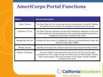 americorps portal functions