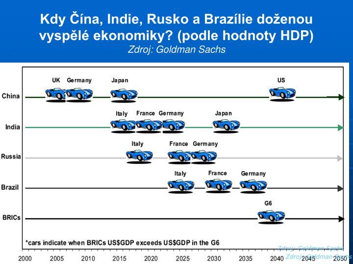 Kdy Čína, Indie, Rusko a Brazílie doženou vyspělé ekonomiky? (podle hodnoty HDP)