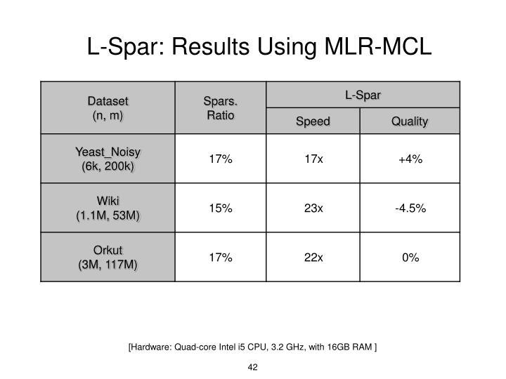 L-Spar: Results Using