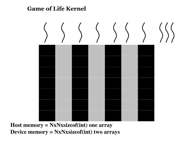 Game of Life Kernel