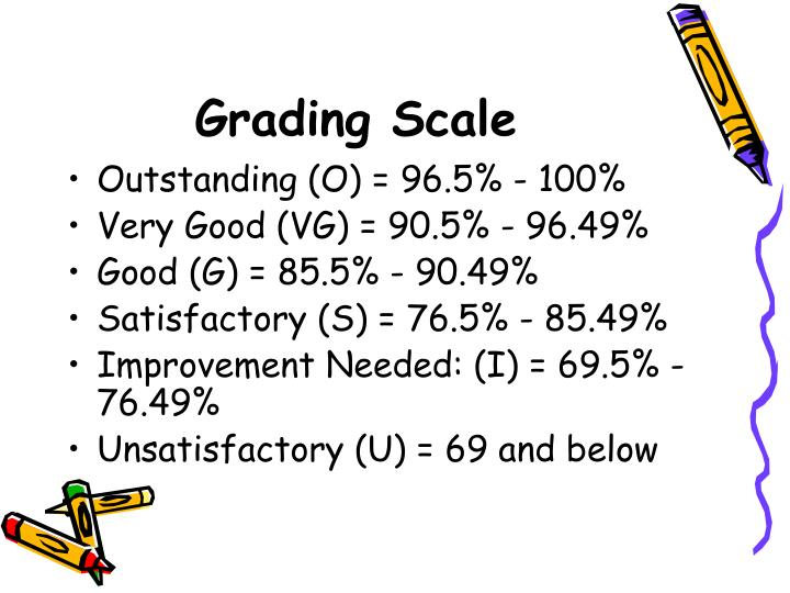 Grading Scale