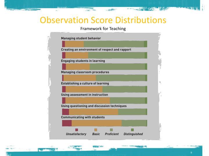 Observation Score Distributions
