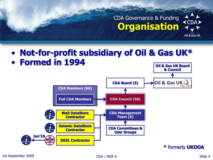 Oil & Gas UK Board & Council