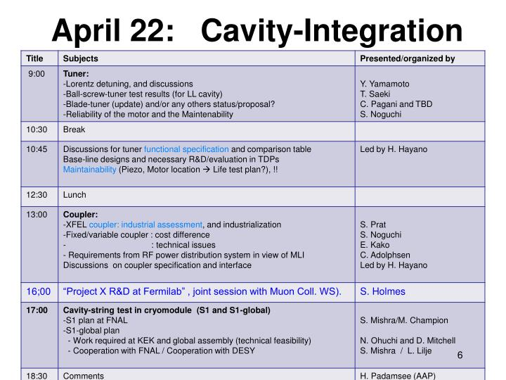 April 22:   Cavity-Integration