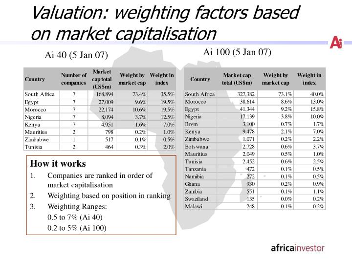 Valuation: weighting factors based on market capitalisation