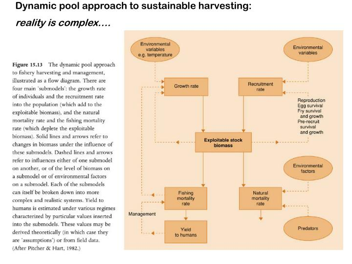 Dynamic pool approach to sustainable harvesting: