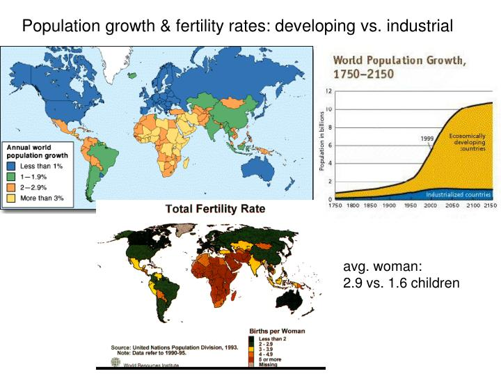 Population growth & fertility rates: developing vs. industrial