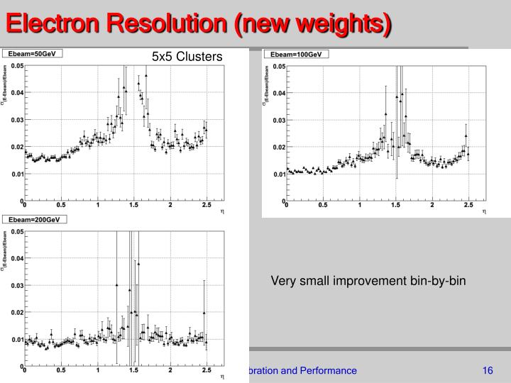 Electron Resolution (new weights)