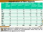 adjudication of new appeals