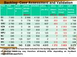backlog case assessment and validation