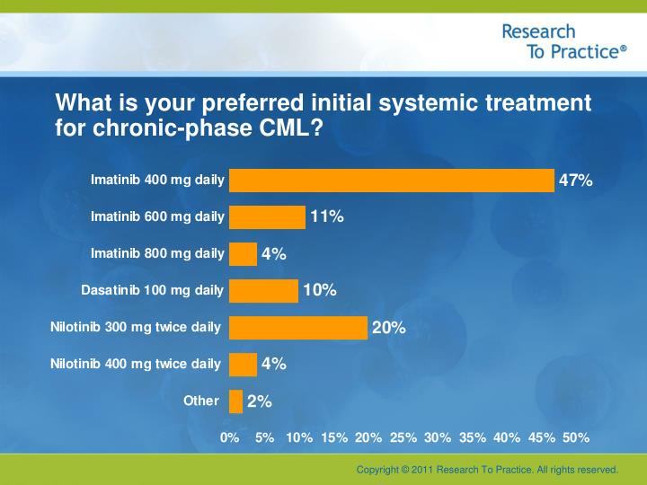 What is your preferred initial systemic treatment